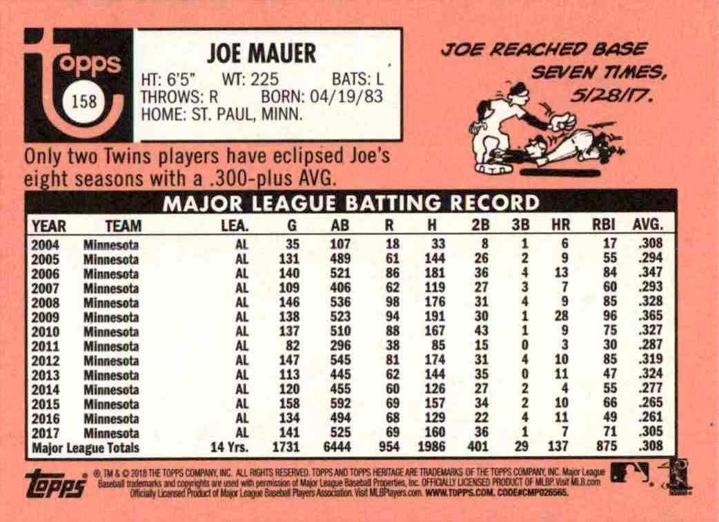 2018 Topps Heritage Joe Mauer #158 card back image
