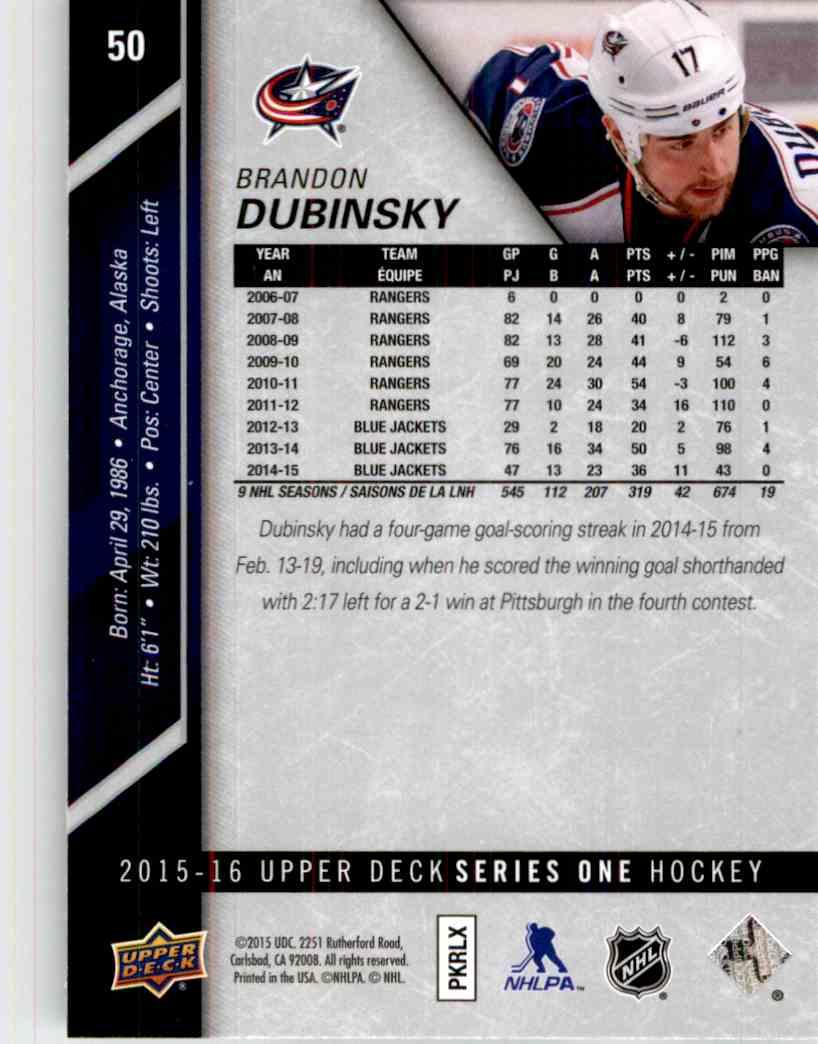 2015-16 Upper Deck Brandon Dubinsky #50 card back image
