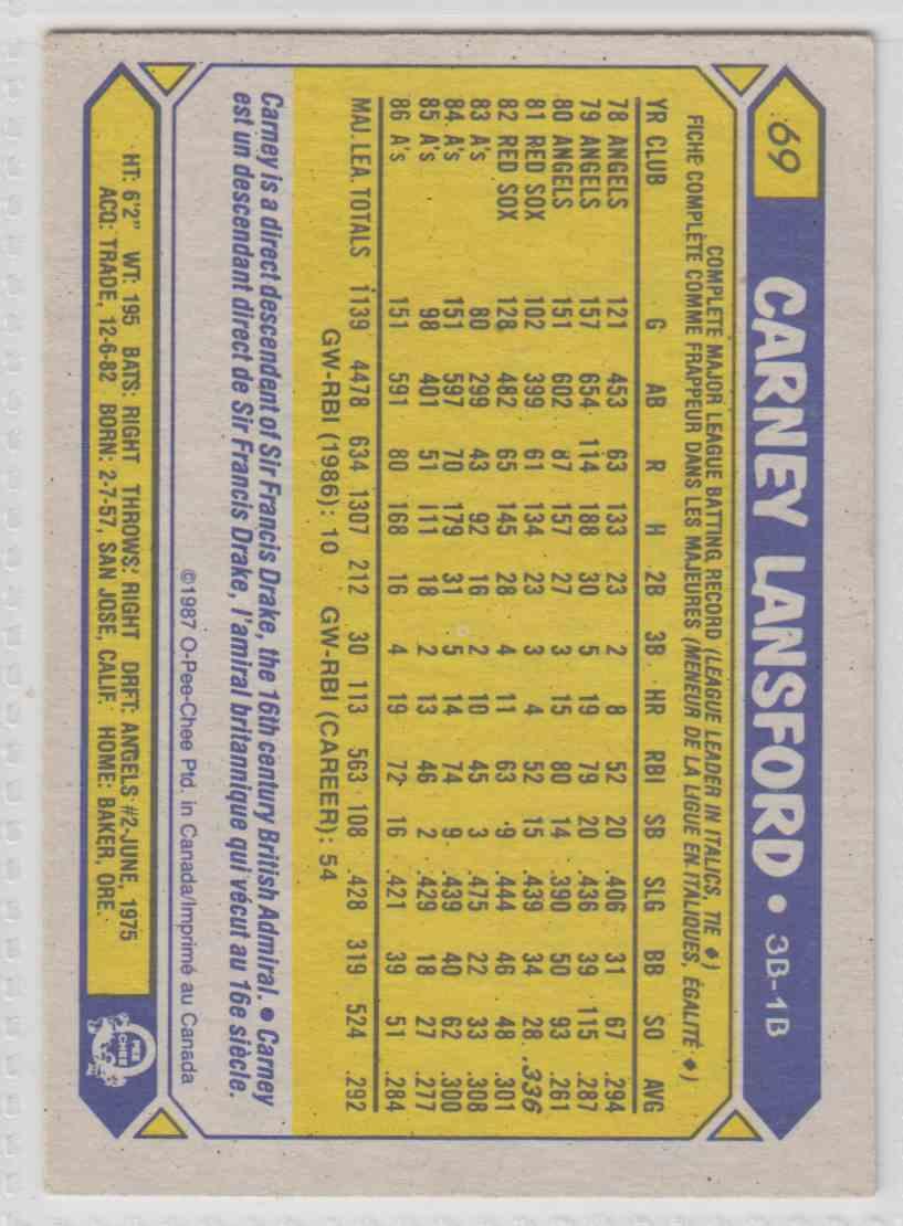 1987 O-Pee-Chee Carney Lansford #69 card back image