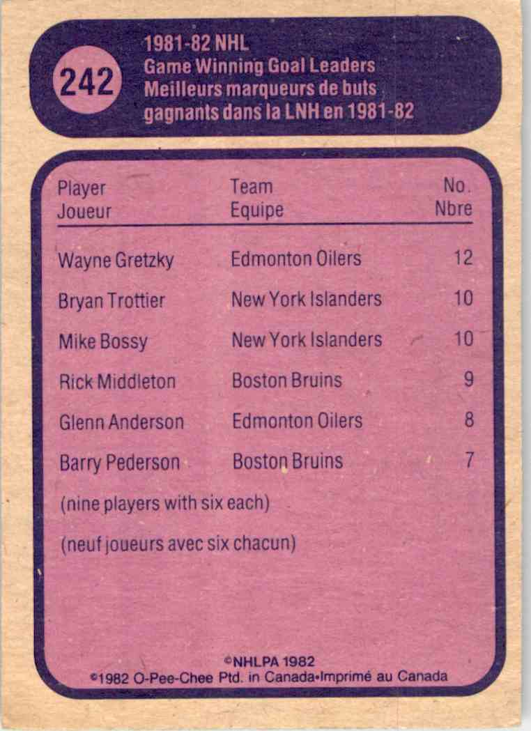 1982-83 O-Pee-Chee League Leaders Wayne Gretzky #242 card back image