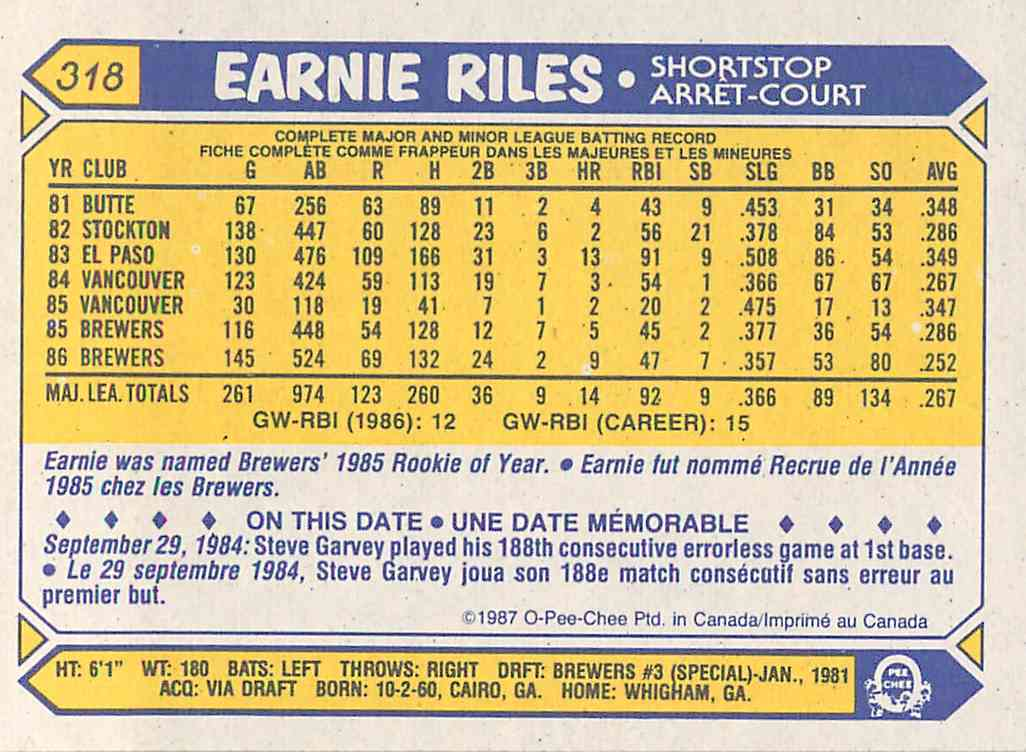 1987 O-Pee-Chee Earnie Riles #318 card back image
