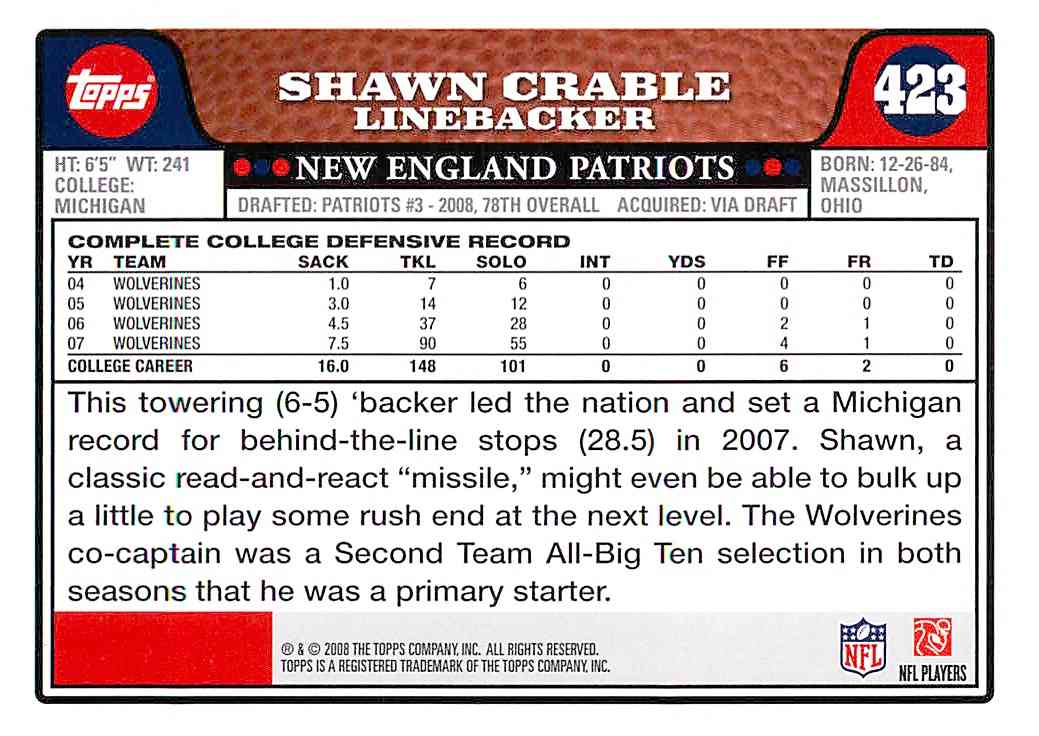 2008 Topps Shawn Crable #423 card back image