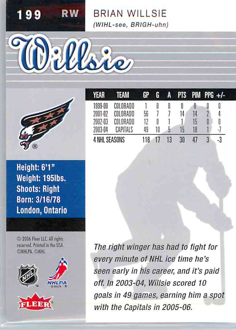 2005-06 Ultra Brian Willsie #199 card back image