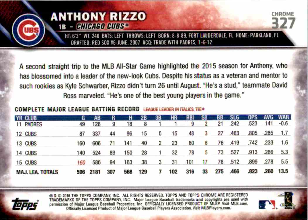 2016 Topps Blue Sapphire Anthony Rizzo #327 card back image