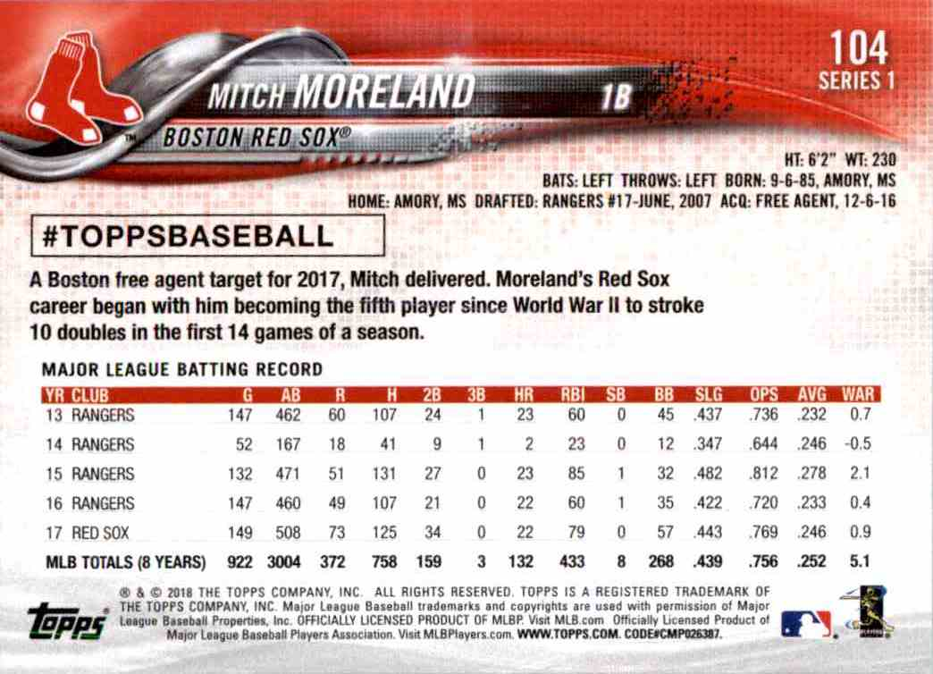 2018 Topps Series 1 Mitch Moreland #104 card back image