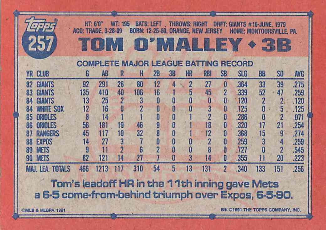 1991 Topps Tom O'malley #257 card back image