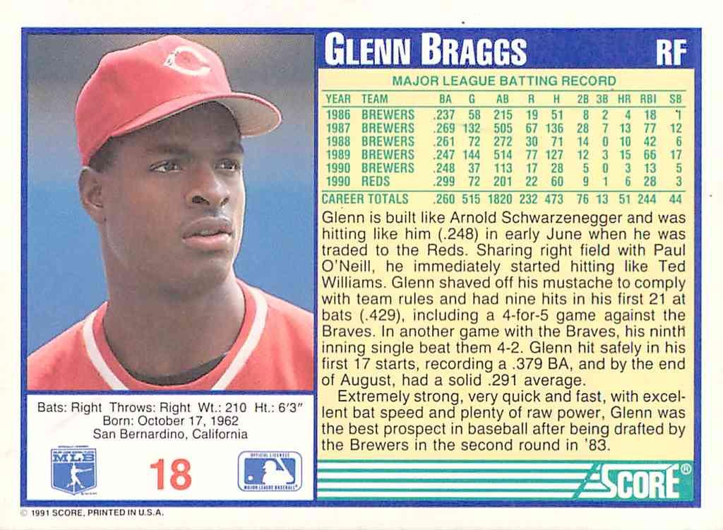 1991 Score Glenn Braggs #18 card back image