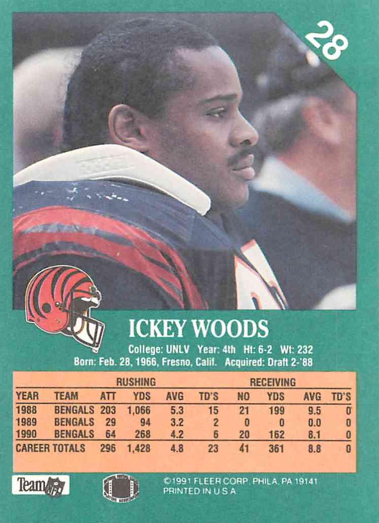 1991 Score Ickey Woods #28 card back image