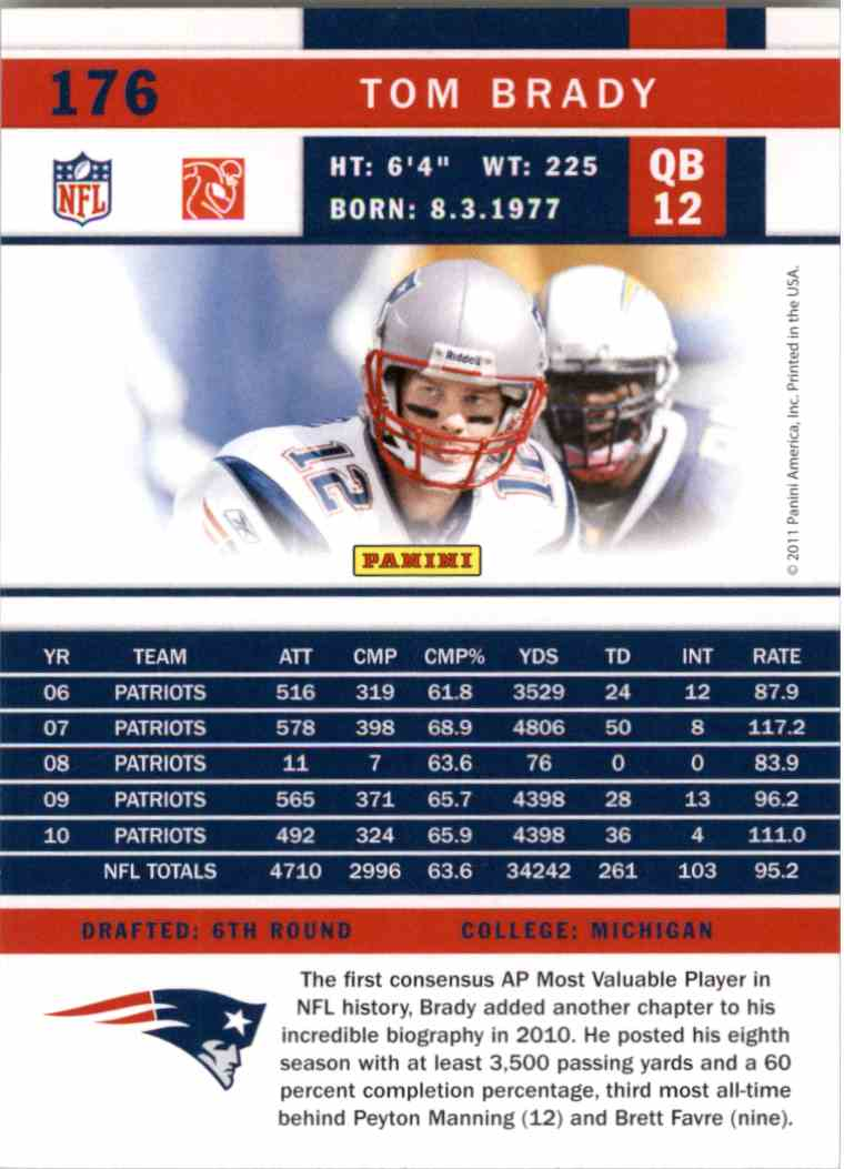 2011 Score Tom Brady #176 card back image