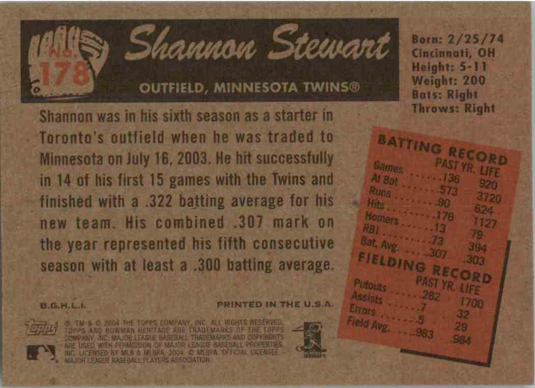 2004 Bowman Heritage Shannon Stewart #178 card back image