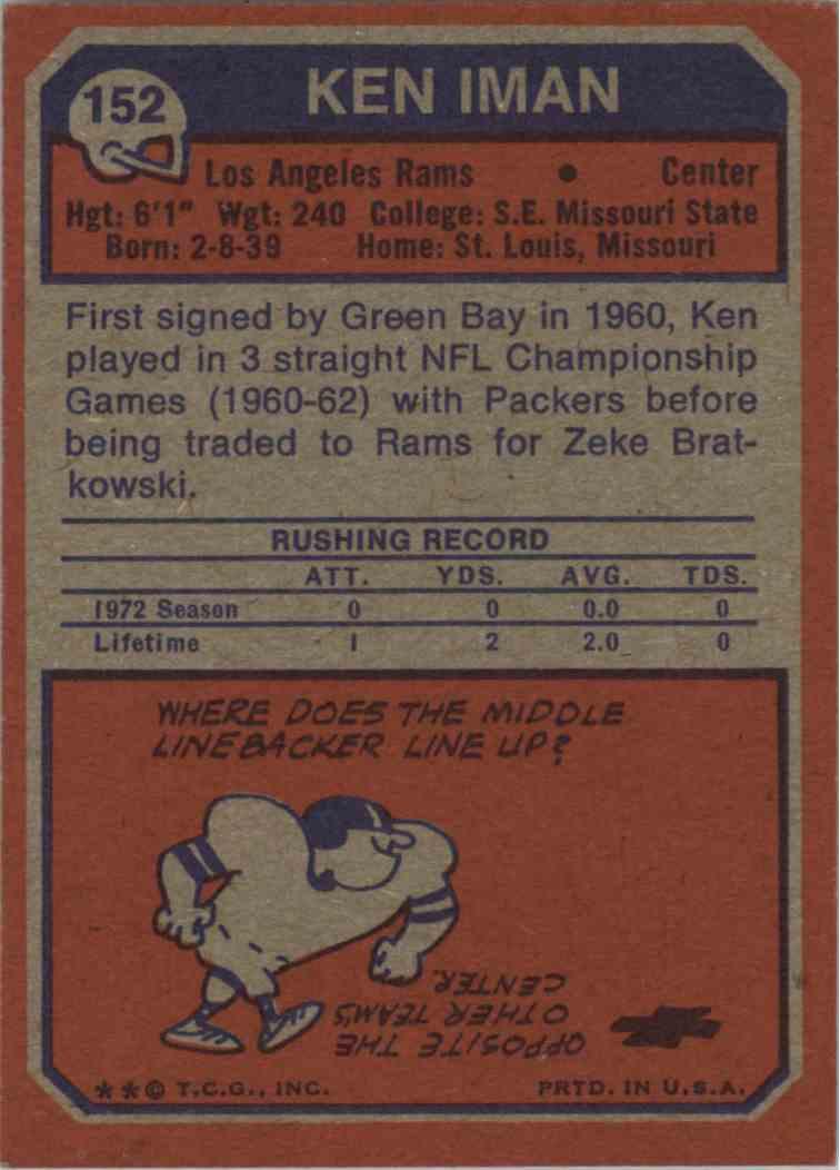 1973 Topps Ken Iman #152 card back image