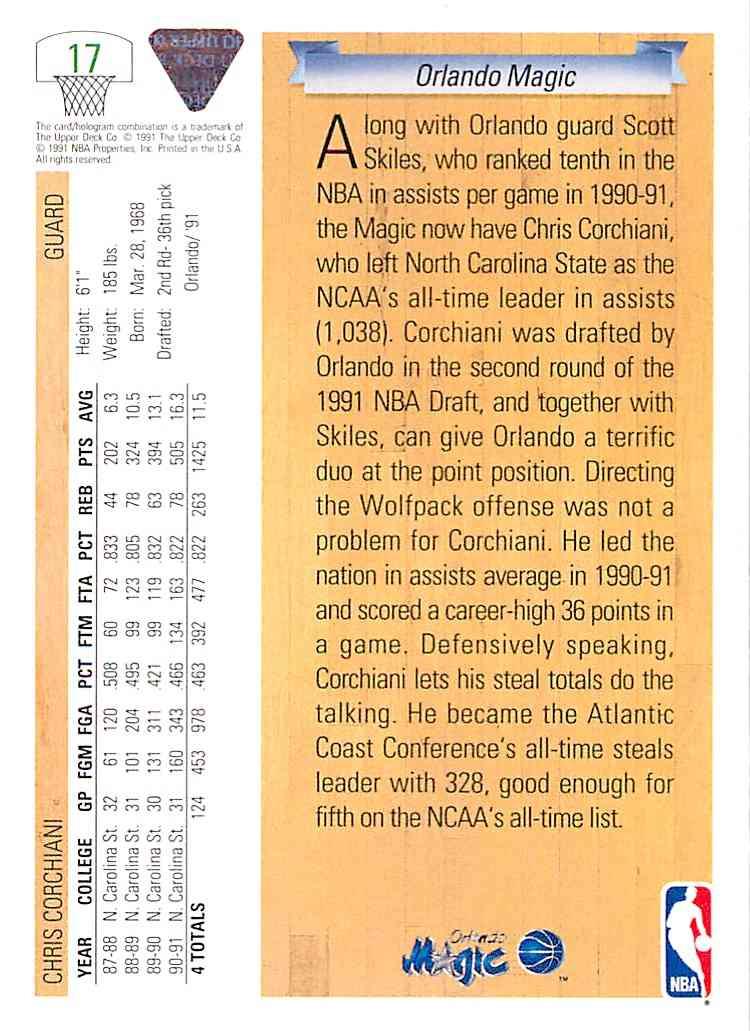 1991-92 Upper Deck Chris Corchiani #17 card back image