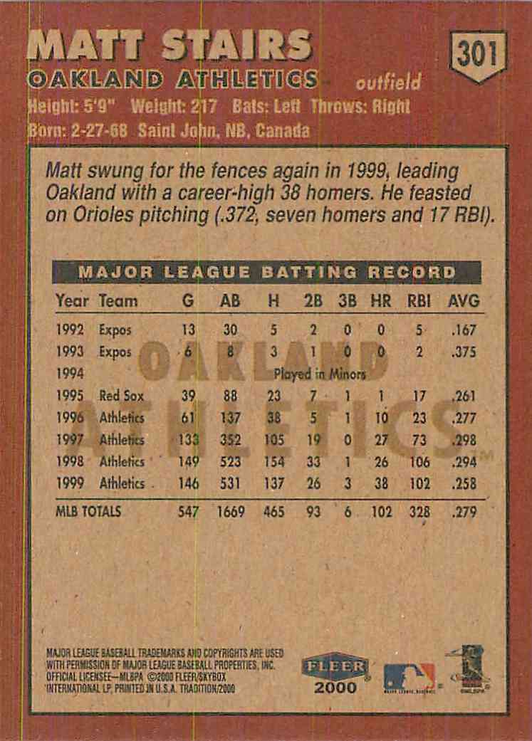 2000 Fleer Tradition Matt Stairs #301 card back image