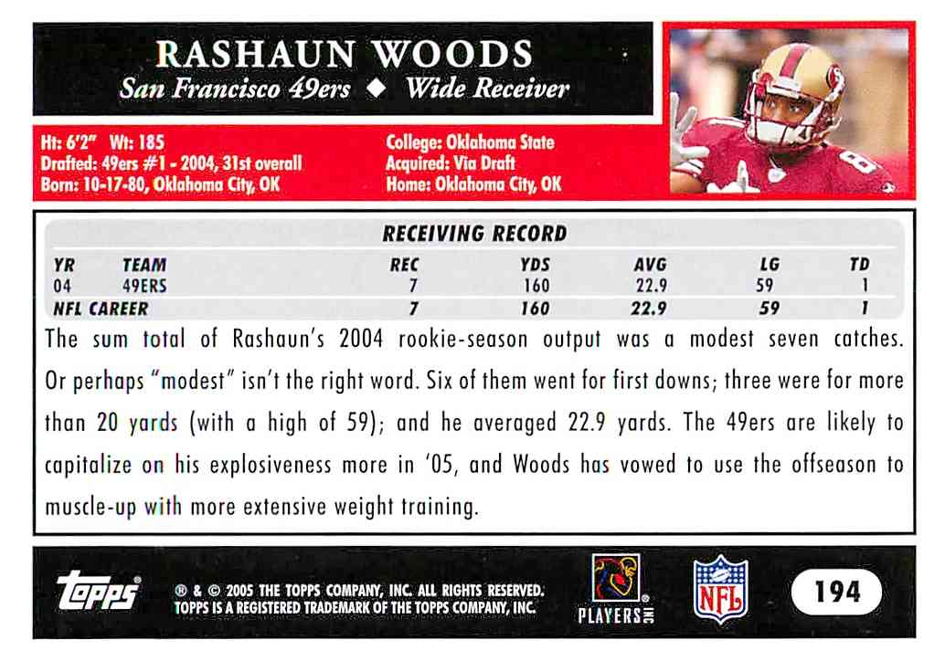 2005 Topps Rashaun Woods #194 card back image