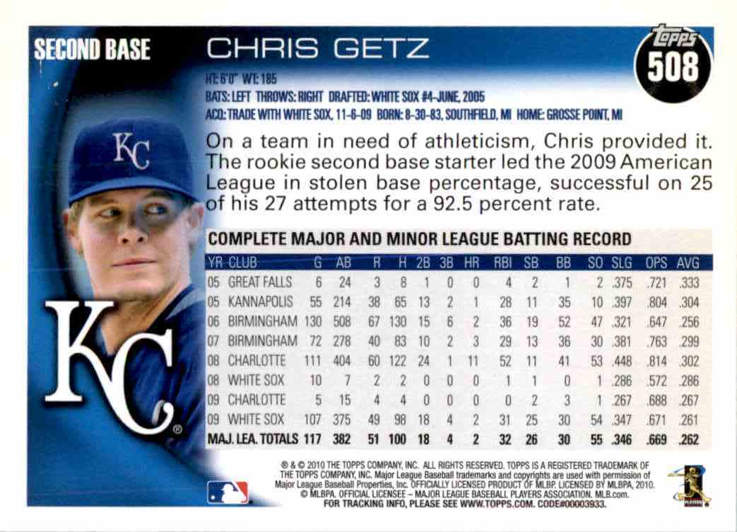 2010 Topps Chris Getz #508 card back image