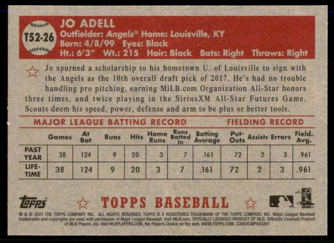 2021 Topps '52 Topps Redux Jo Adell #T5226 card back image