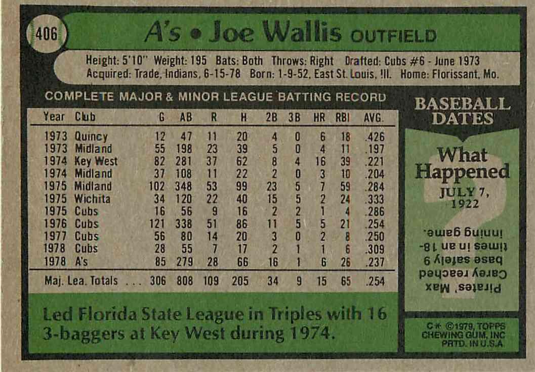 1979 Topps Joe Wallis #406 card back image