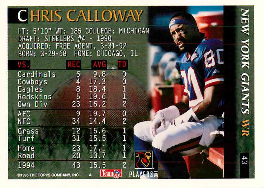 1995 Bowman Chris Calloway #43 card back image