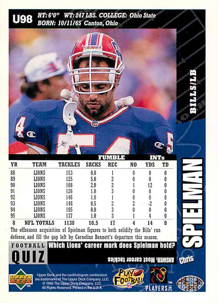1996 Collector's Choice Update Chris Spielamn #U98 card back image