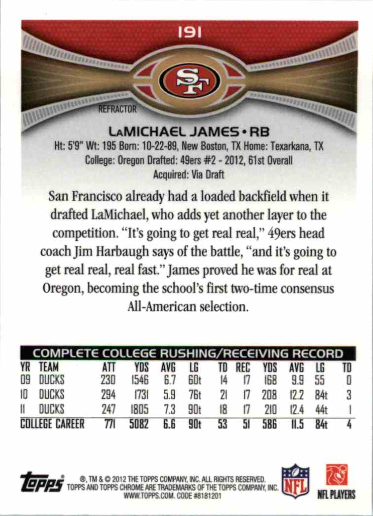 2012 Topps Chrome Lamichael James #191 card back image